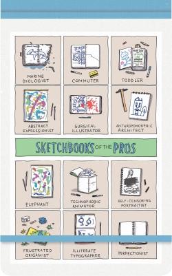 Shape of Ideas Sketchbook