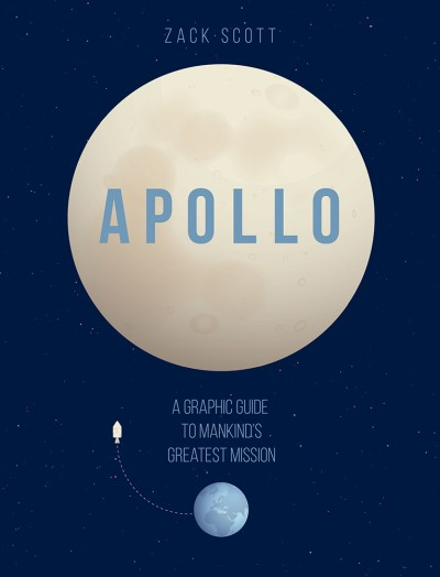 Apollo A Graphic Guide to Mankind's Greatest Mission