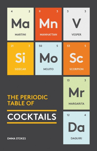 Periodic Table of Cocktails