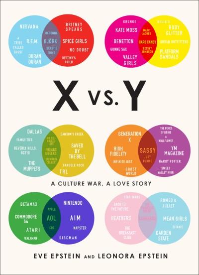 X vs. Y A Culture War, a Love Story