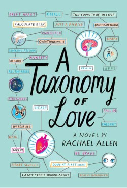 Taxonomy of Love